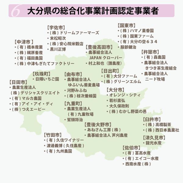 大分県の総合化事業計画認定事業者